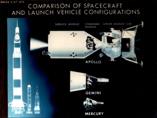 apollo spacecraft configuration - photo #23