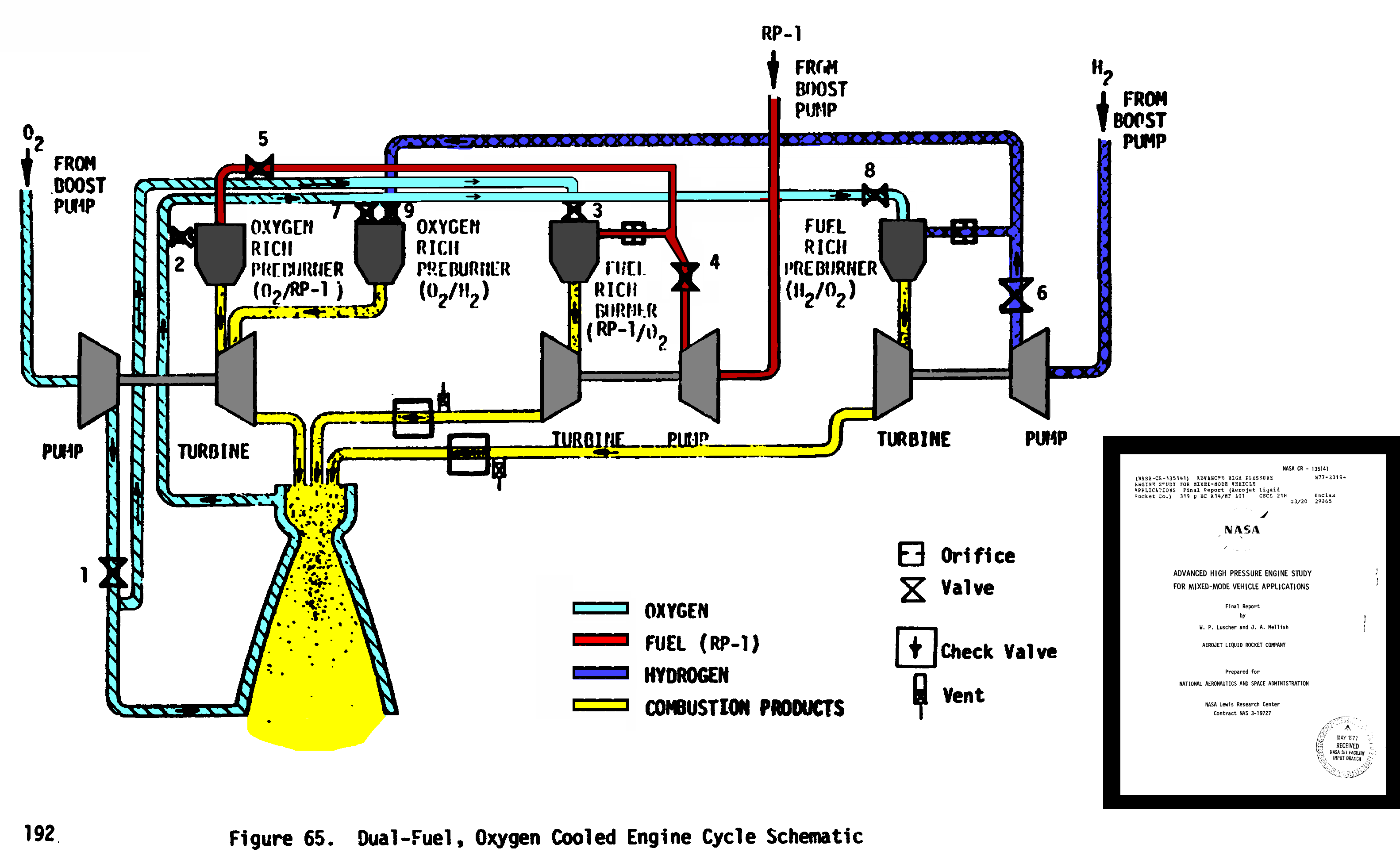 Aerojet General Space Engines 1942 2013 134 F Head Engine Diagram Cycle Colorized Original