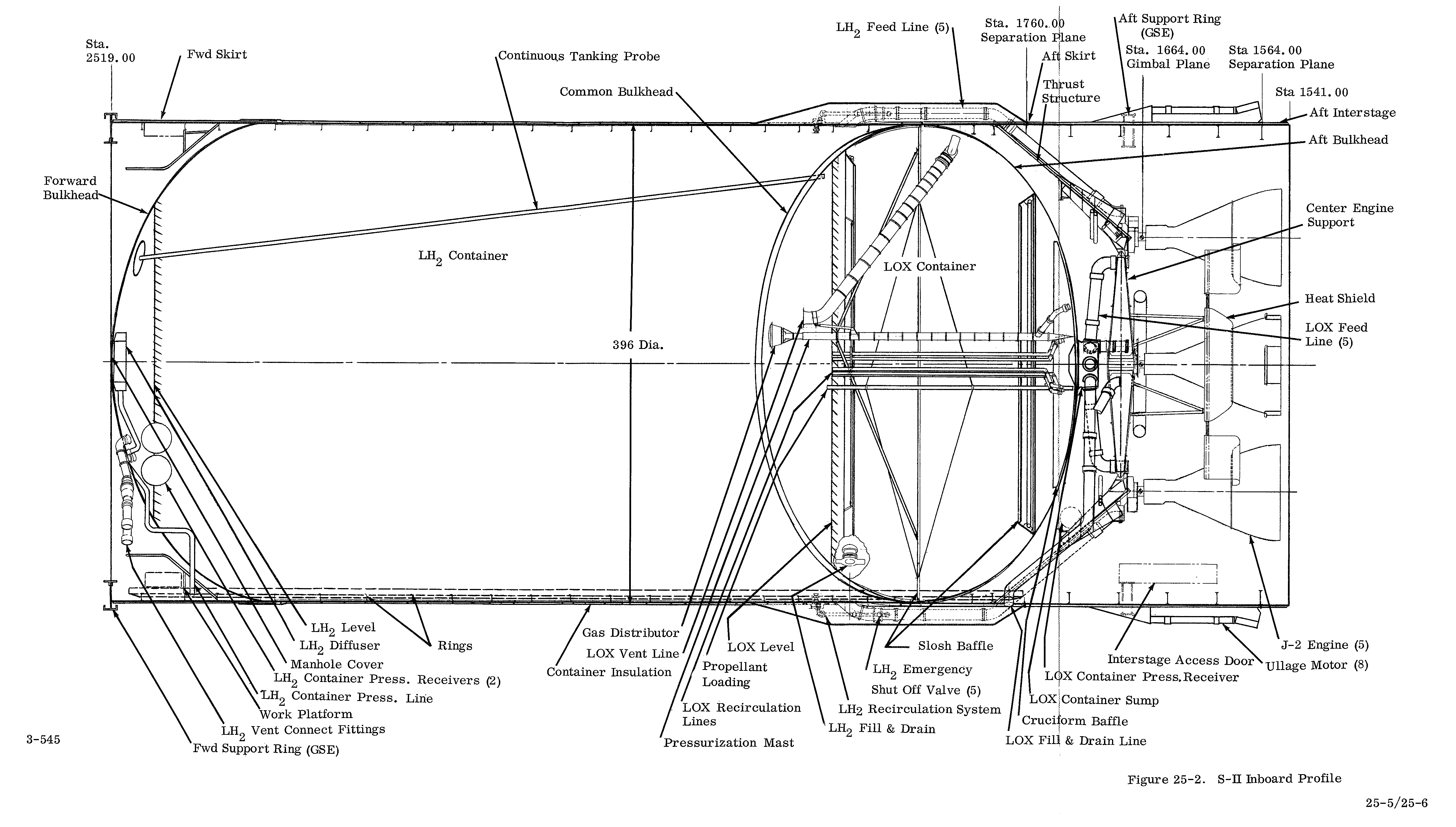 Saturn Launch Vehicle Information V F1 Engine Diagram Arrangement 1964 1969 With 260 Payload Shell