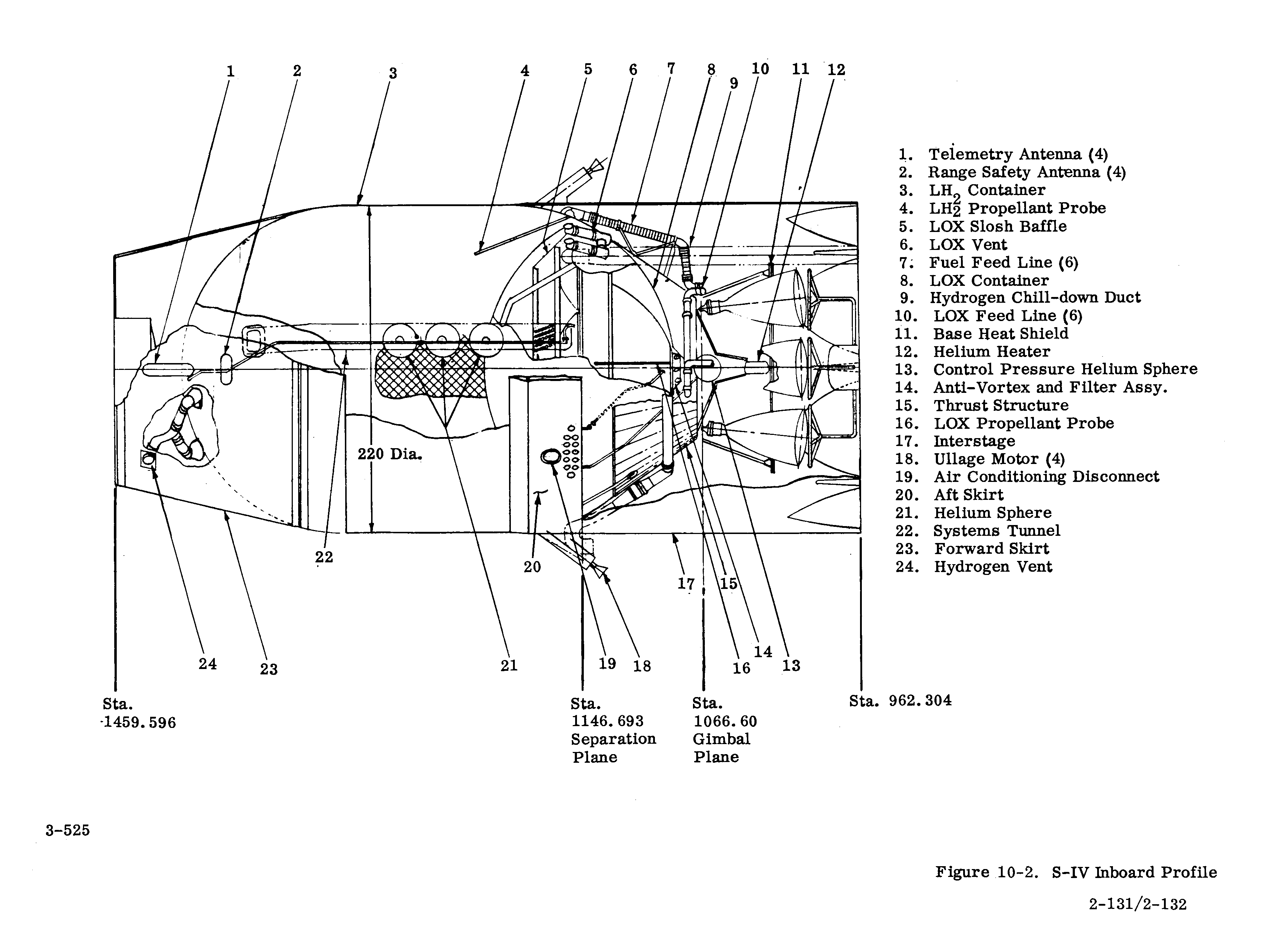 saturn launch vehicle information To One Switch Wiring Diagram 4 Lights s iv stage inboard diagram 1963