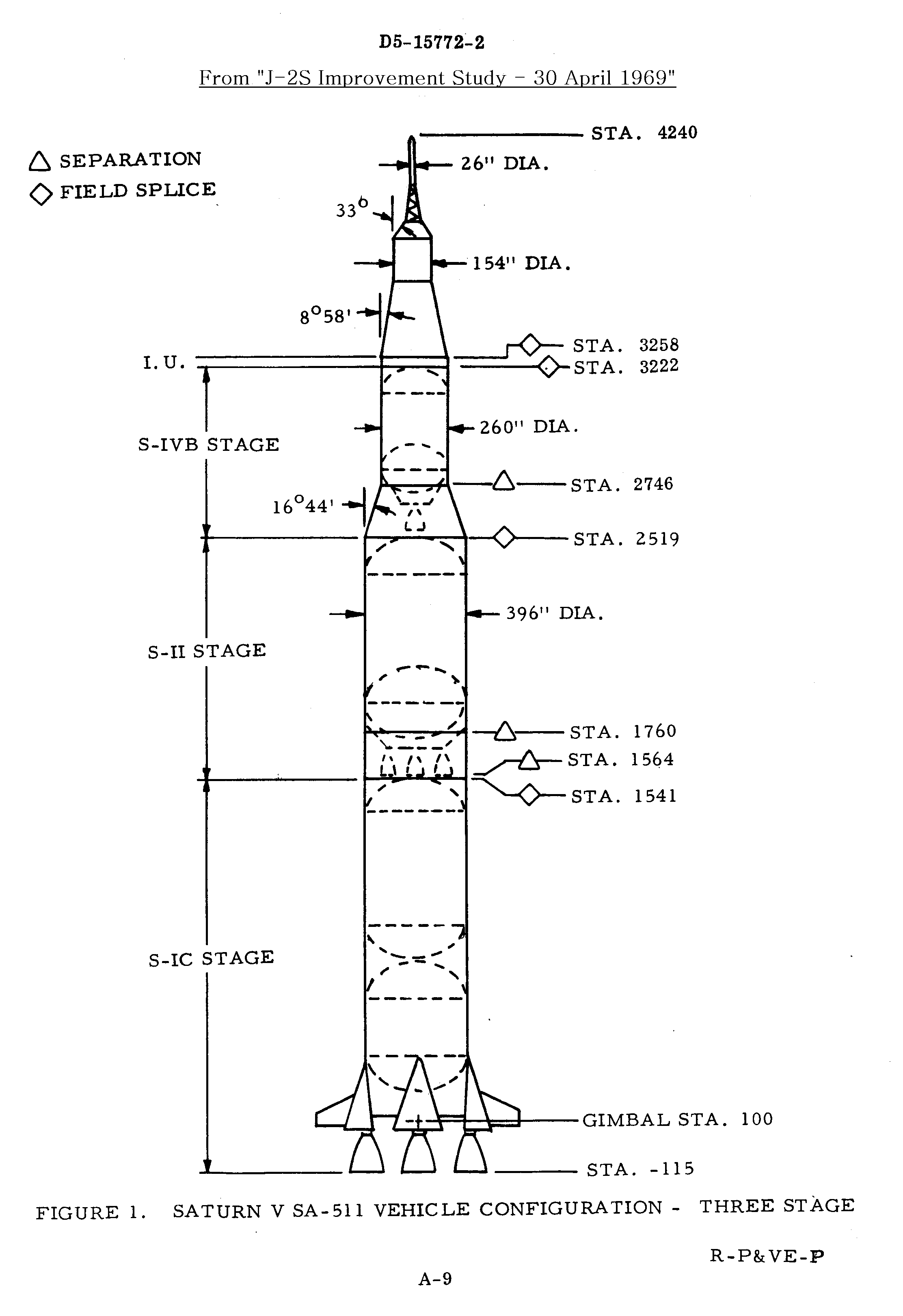 "saturn v with 260"" payload shell arrangement diagram (1969) � s-ic stage  inboard diagram (1963)"